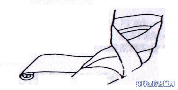看一看医用纱布包扎步骤图