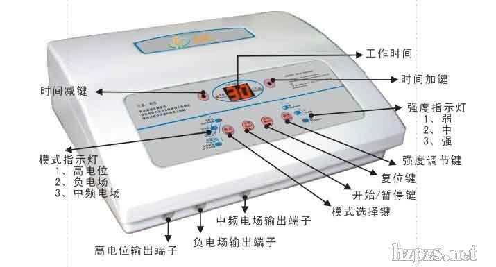 高电位治疗仪