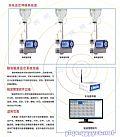 JSK静脉输液监控系统