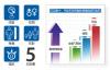 韩国进口人体成分分析仪ioi353