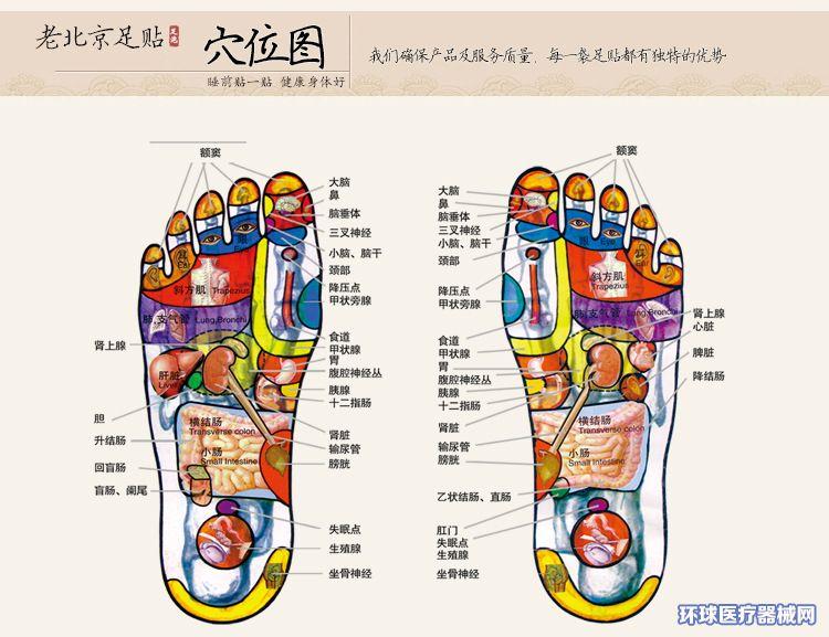 老北京足贴膏药生产加工厂家