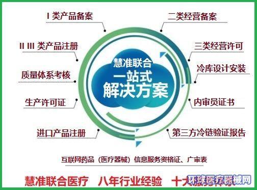 广审表互联网药品信息服务资格证医疗器械经营许可