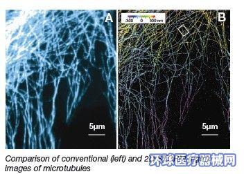 纳米级超高分辨率荧光显微镜