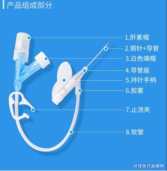 一次性使用静脉留置针临床耗材