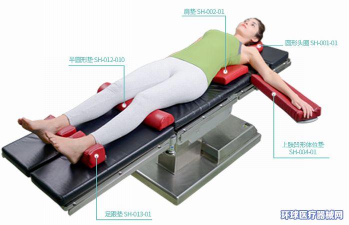 蒙泰APN仰卧位海绵手术体位垫解决方案