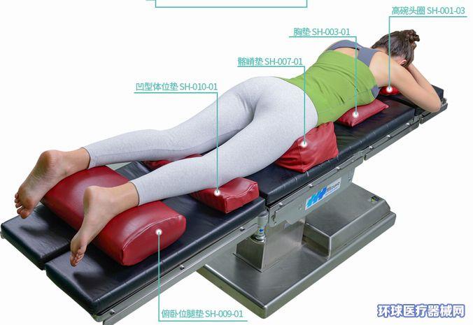 蒙泰APN俯卧位海绵手术体位垫解决方案
