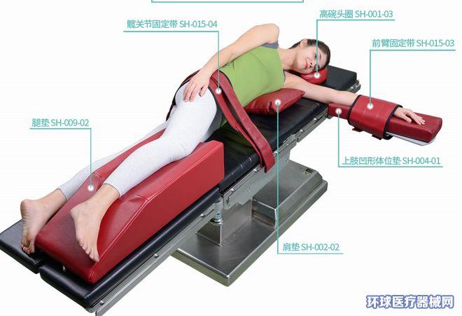 蒙泰APN侧卧位海绵手术体位垫解决方案