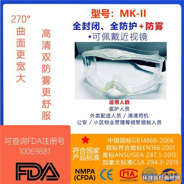 医用隔离眼罩MK-II/护目镜/防护眼镜/Goggles