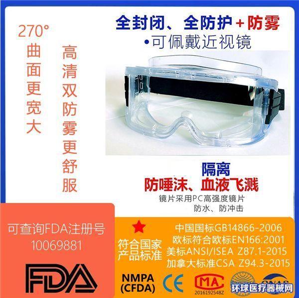 CE&FDA认证医用隔离眼罩/防护眼镜护目镜/Goggles