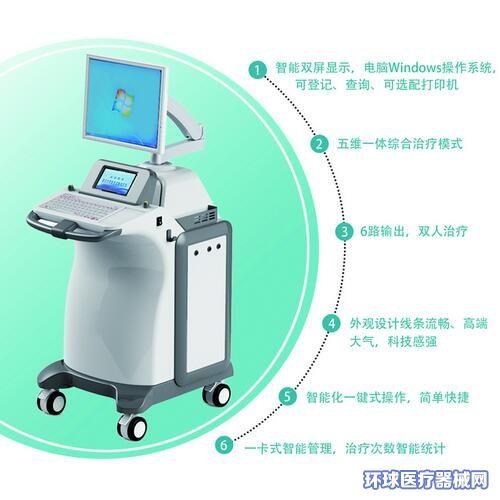 智能数码电胃肠动力治疗仪(多功能中频治疗仪)