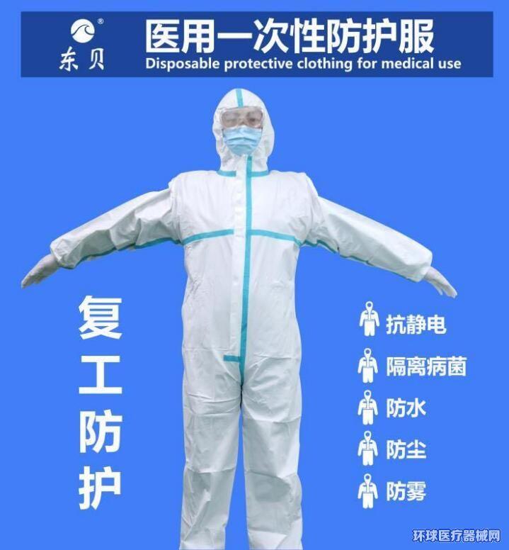 大连防护服采购厂家ce+fd双认证防护服