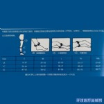 固缓舒治疗型静脉曲张袜(抗血栓弹力袜)